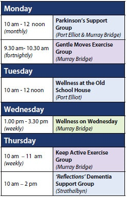 Community services group programs for Murray Bridge, Hills, and Fleurieu