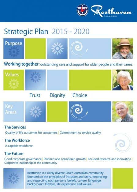 Strategic Plan  Resthaven